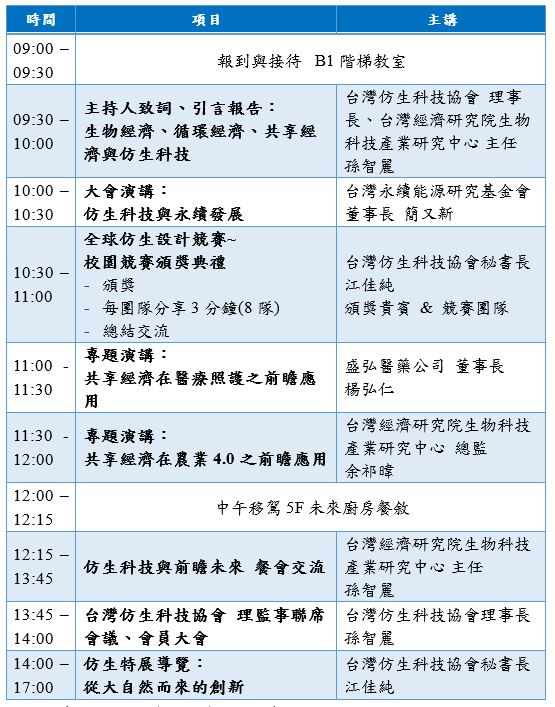 20170609 年中大會議程